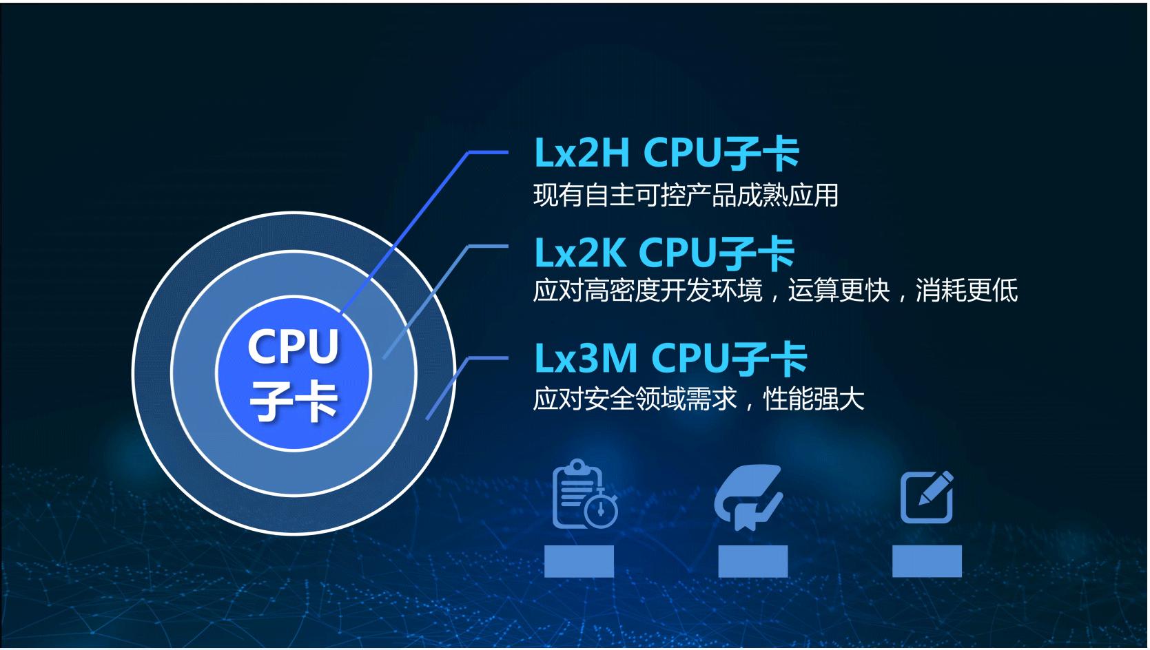 专网交换机龙芯CPU.png